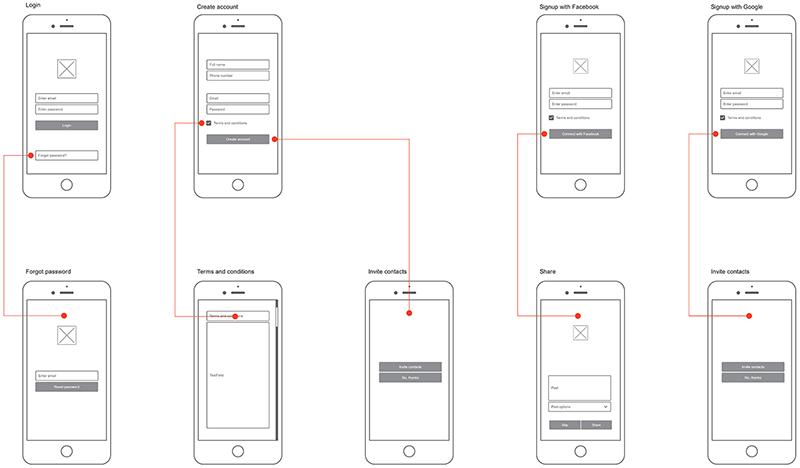 wireframe van een app